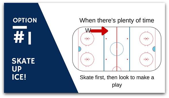 winger breakout tip 1 hockey