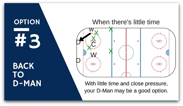winger breakout tip 3 hockey