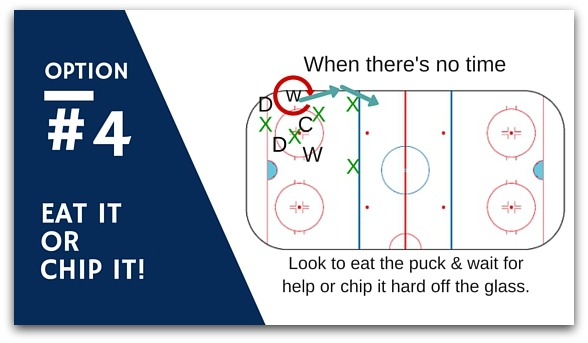 winger breakout tip 4 hockey