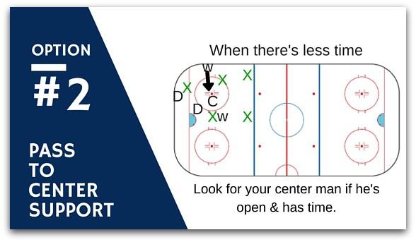 winger breakout tip 2 hockey